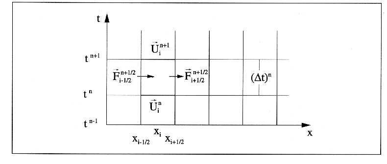 schritte gleichungen lösen